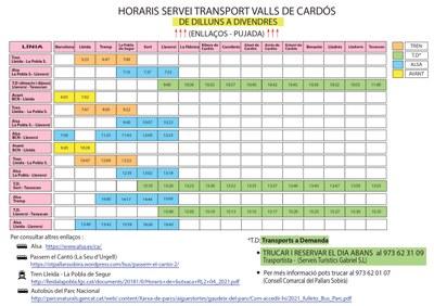 TAULA ENLLAÇOS TRANSPORT VALLS CARDÓS (pujada).jpg